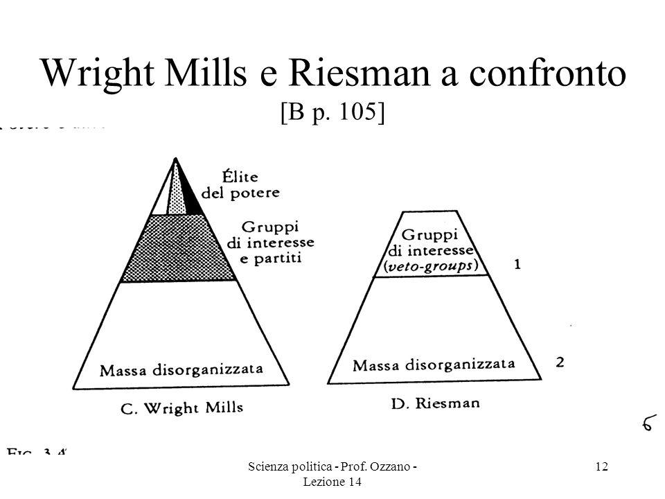 Wright Mills e Riesman a confronto [B p. 105]
